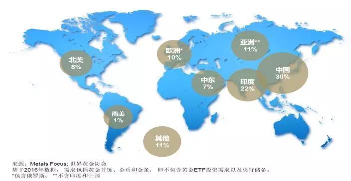焦瑾璞:中国黄金市场国际化程度提高,定价话语权应进一步加强