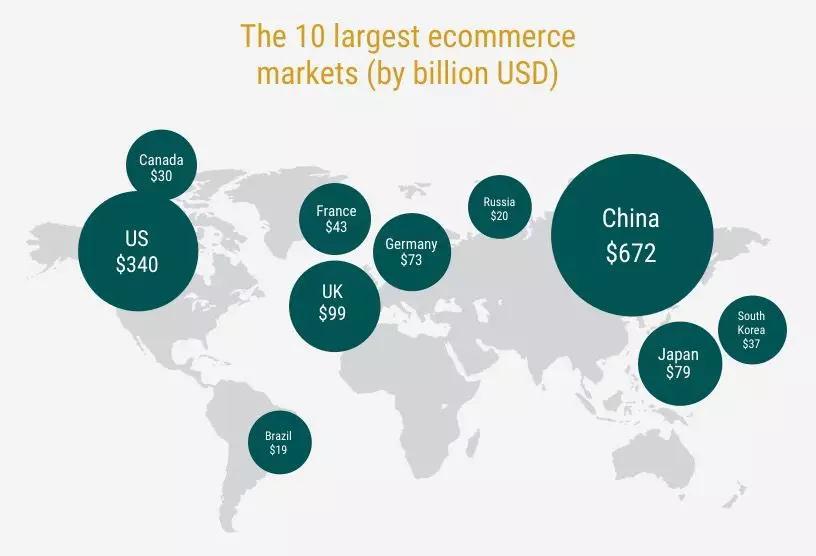 China Watch:EU, China should embark on Silk Road of fintech