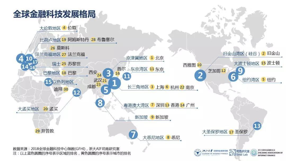 长三角成全球金融科技中心 打造辐射东盟、中亚生态圈
