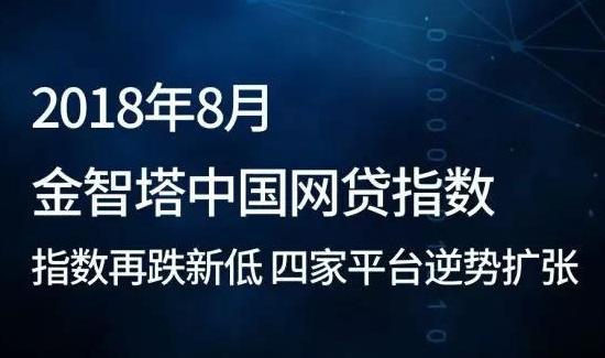 中国网贷指数8月再跌新低,四家平台逆势扩张